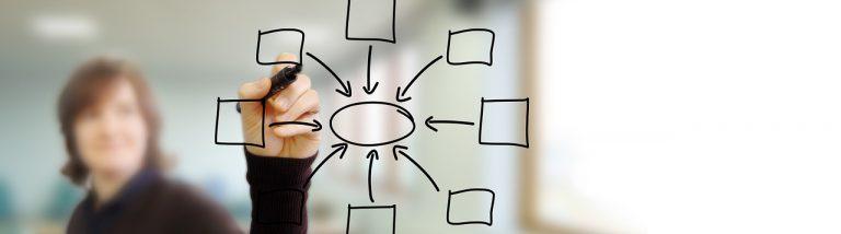 Conheça a estrutura da certificação ITIL